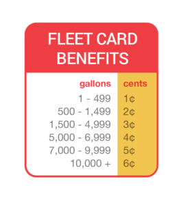 fleet card benefits chart - Fleet Gas Cards